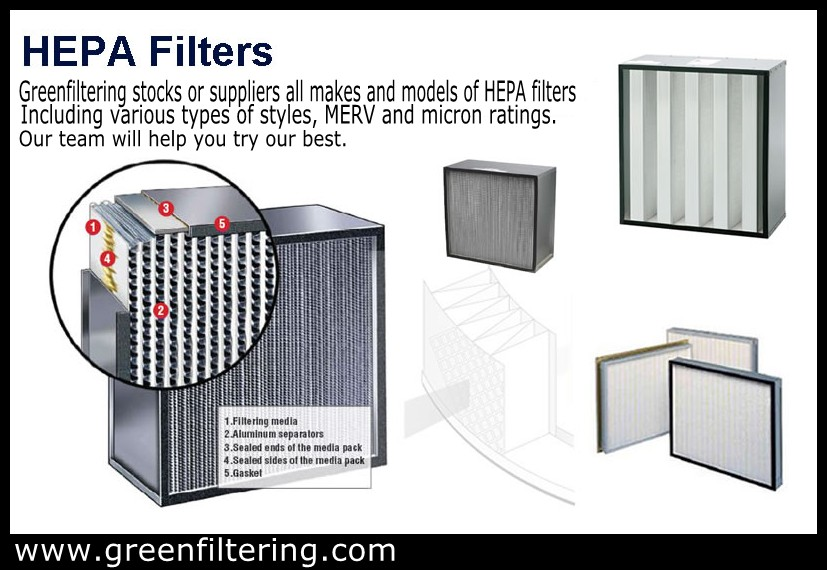 Varisized Hepa Air Filter : What air purifiers with hepa filters can provide your home